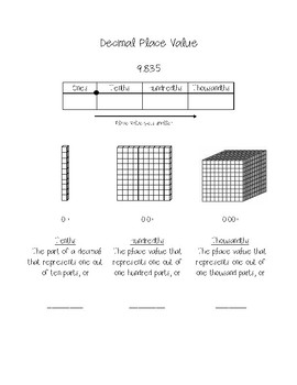 Decimal Place Value Notes