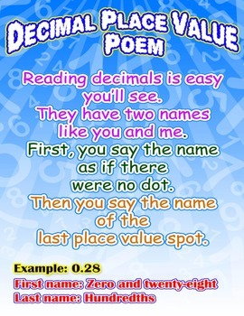 Decimal Place Value Poem = Poster/Anchor Chart with Cards