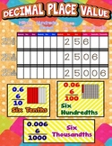 Decimal Place Value Chart {Poster/Anchor Charts and Worksheets}