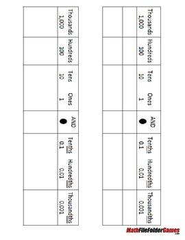 decimal place value chart poster anchor by mathfilefoldergames teachers pay teachers. Black Bedroom Furniture Sets. Home Design Ideas