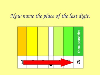 Decimal Place Value PowerPoint