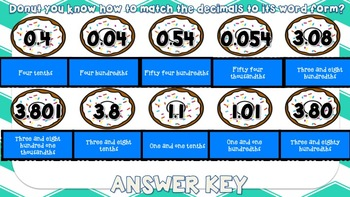 Decimal Place Value Practice for Google Drive & Google Classroom