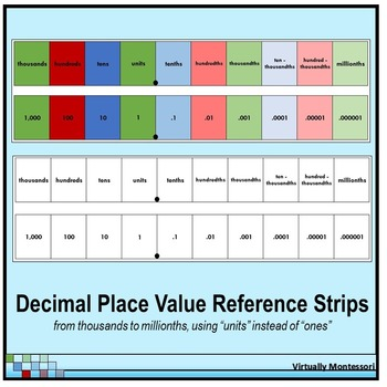 Decimal Place Value Reference Strips using Units