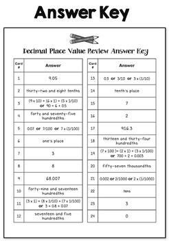 Decimal Place Value Task Cards (Tenths, Hundredths, and Thousandths)