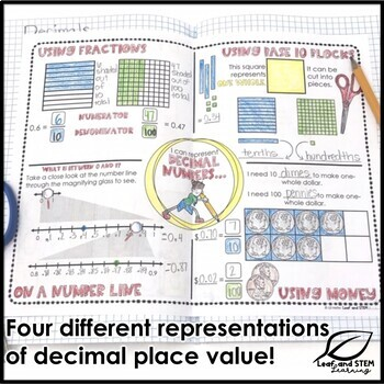 Decimal Place Value to the Hundredths Place Interactive Notebook Set