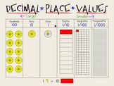 Decimal Place Values--Math 5 Poster