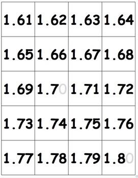 Decimal Pocket Chart Number Cards 0.01-1 & 1.01-2