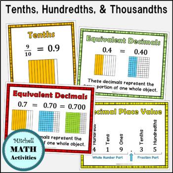 Decimal Posters