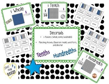 Decimal Posters and Decimal Task Cards