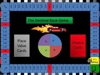 photo about Printable Decimal Games referred to as Decimal Race Printable Board Recreation - Grades 3-6