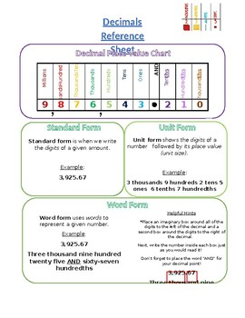 Decimal Reference Sheet