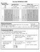 Decimal Reference Sheet Interactive Notebook