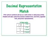 Decimal Representation Match