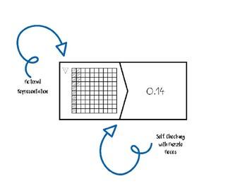 Decimal Representations Puzzle Matching TEK 4.2E