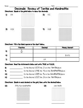 Decimal Review (4.NF.C.6)
