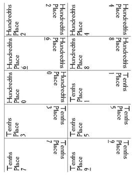 Mega Math Bundle: Decimal SPOONS