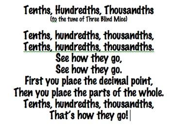 Decimal Song: Tenths, Hundredths, Thousandths