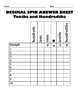 Decimal Spin to the Tenths and Hundredths and Place Value Recording Sheet