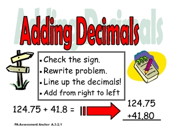 Decimal Student Reference Mini Posters- Adding Decimals & Place Value