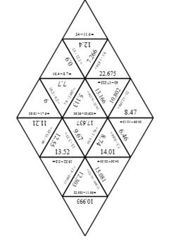 Decimal Subtraction Puzzle Pack