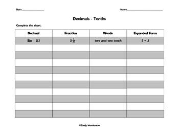 Decimal Tenths Chart