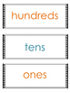 FREE Decimal Vocabulary Posters