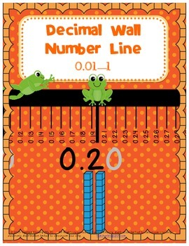 Decimal Wall Number Line 0.01--1 with Word Cards and Frogs Markers