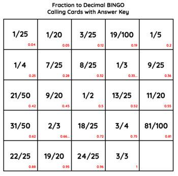 Decimal and Fraction Conversion BINGO Activity