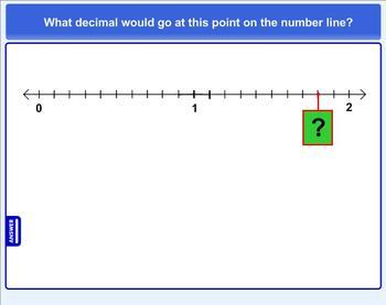 Decimal and Fraction Number Lines - Smartboard Lesson