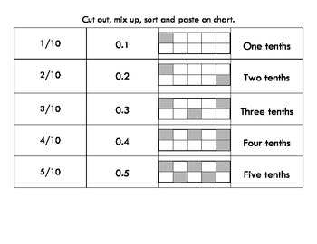 Decimal and Fraction game