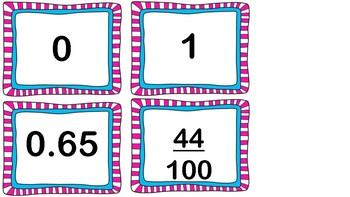 Decimal and Fraction number line ordering