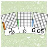 Decimal Fractions, Decimals and Percents -Visual cards