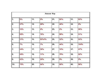 Decimal to Percent Task Cards-Cinco de Mayo Theme
