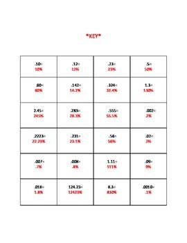Decimal to Percentage Conversion Worksheet