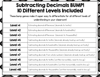 Adding Decimals, Subtracting Decimals, Multiplying Decimals, Dividing Decimals