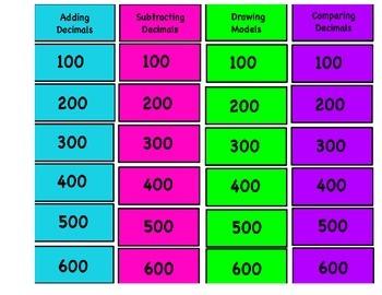 Decimals: Add, Subtract, Compare, and Draw