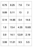 Decimals Addition / Estimation Partner Math Activity