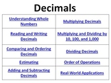Decimals Bell Ringers Comparing Add Subtract Multiply Divide Order of Operations