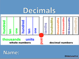 Decimals Digital Interactive Math Notebook