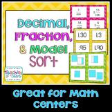 Decimals, Fractions, & Models Sort