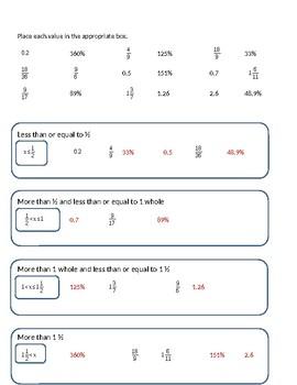 Decimals/Fractions/Percentages