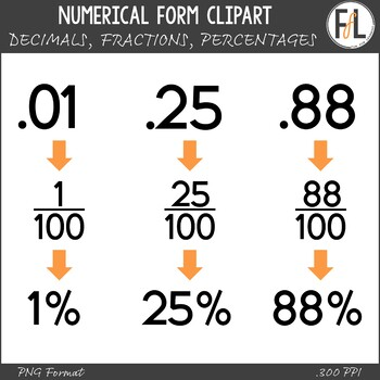 Fractions, Decimals, & Percentages Clipart - Numerical Form
