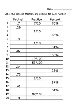 decimals fractions percents conversions math worksheet by smartboard smarty. Black Bedroom Furniture Sets. Home Design Ideas