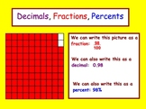 Decimals, Fractions, Percents Conversions Smartboard Math Lesson