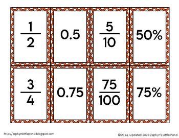 Go Fish: Decimals, Fractions, & Percents {Math Game}
