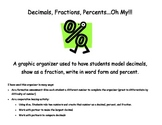Decimals, Fractions, Percents...Oh My!!!