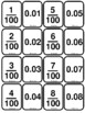 Decimals, Fractions, and Percentages all in 1