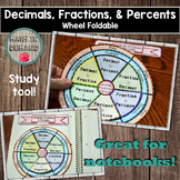 Decimals, Fractions, and Percents Wheel Foldable