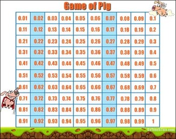 Decimals Game - Number Fluency - Counting by Hundredths - Greedy Pig