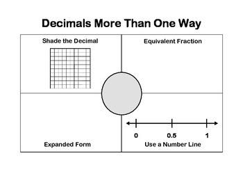 Decimals More Than One Way  4.NF.C.6  5.NBT.A.3